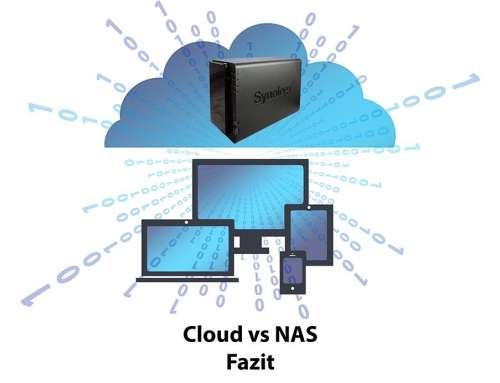 Cloud vs NAS – Fazit und Meinung