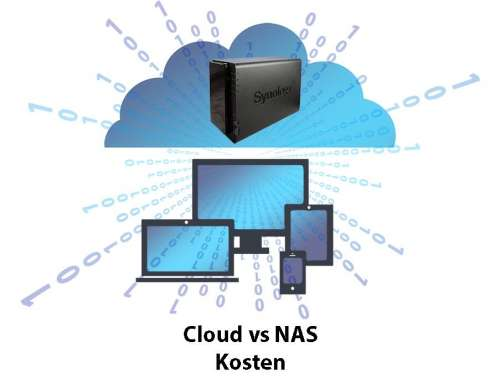 Cloud vs NAS – Kosten
