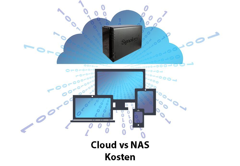 Cloud vs NAS – Kosten