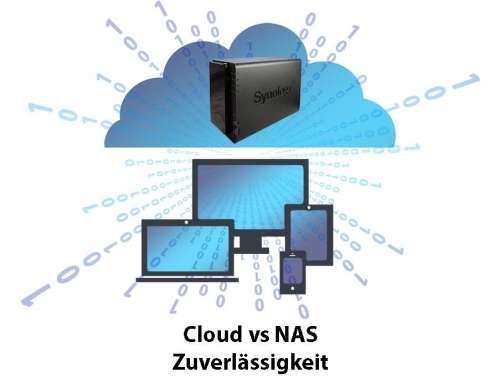 Cloud vs NAS – Zuverlässigkeit